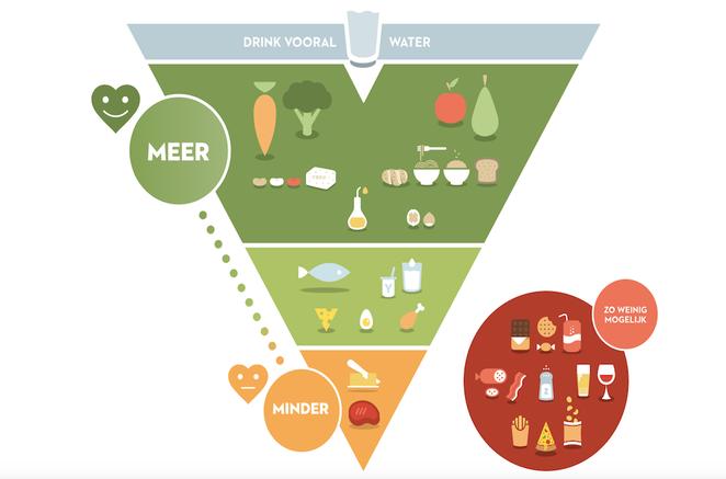 belgium_food_pyramid.png.662x0_q70_crop-scale